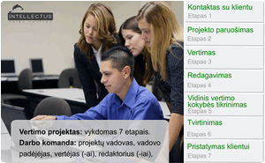 Intellectus_vertimo_biuras_etapai